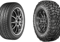 Choosing the right tires like a pro